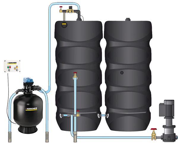 Установка оборотного водоснабжения Karcher WRP 8000