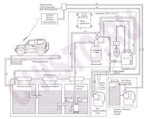 Установка очистки и рециркуляции воды СОРВ-10/2000-Р(без насоса)