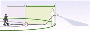 Удлинительный шланг высокого давления с резьбой (6м)